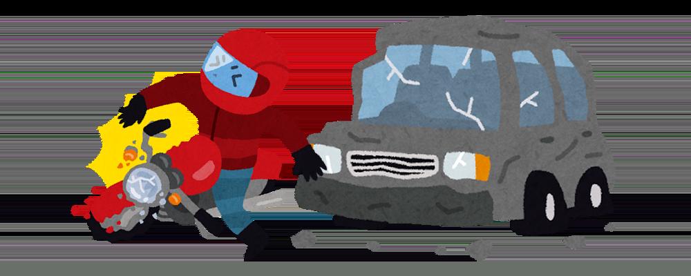 事故対応のポイント